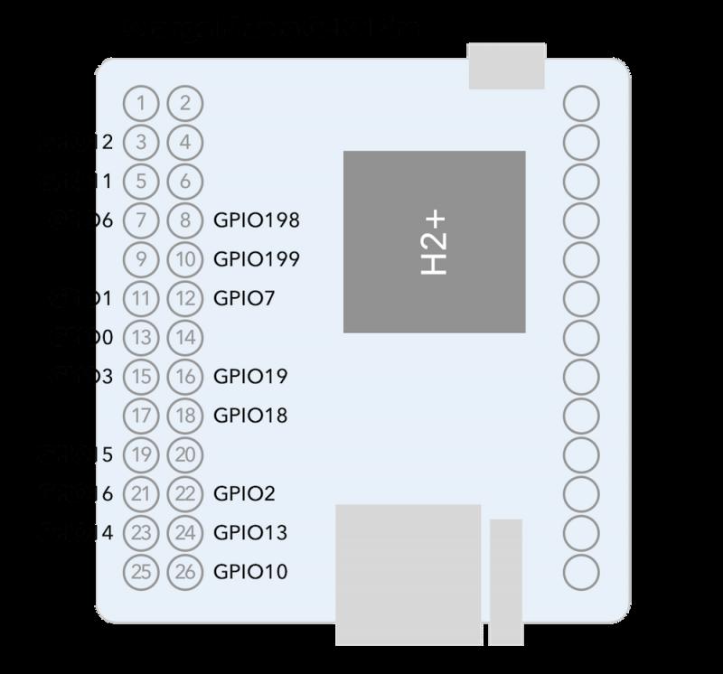 Orange Pi Zero GPIO Pins