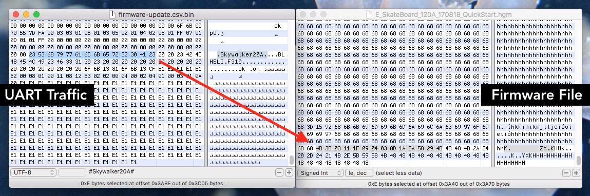 Decoding the FVT ESC Firmware (Electronics) — Kaspars Dambis
